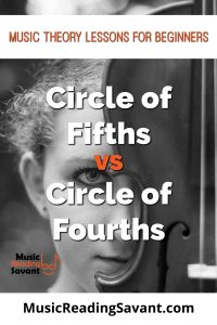 circle of fifths vs circle of fourths
