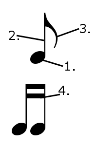 parts of a music note