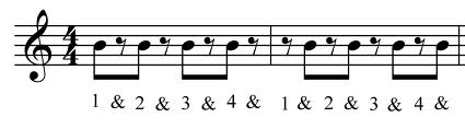 eighth rests
