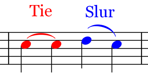 5 Music Articulation Symbols You Need To Know