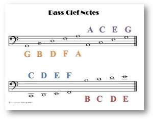 bass clef notes