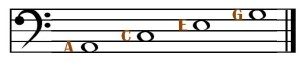 bass clef space notes