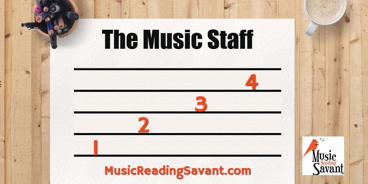 The Music Staff Spaces