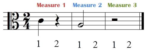 The 2/4 Time Signature