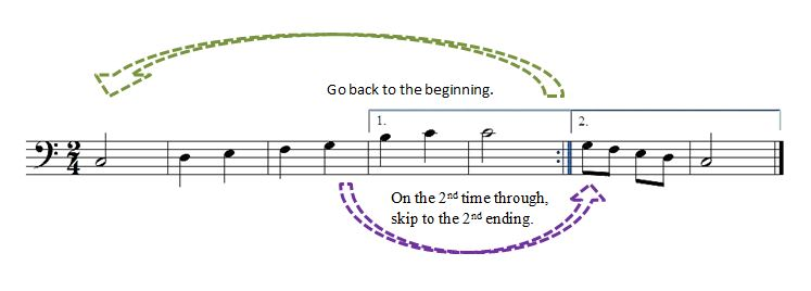 Reading Music Lesson #42: 1st And 2nd Endings