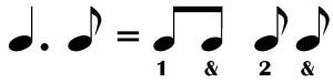 counting dotted quarter notes